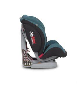 nino-fotelik-samochodowy-9-36kg-easygo-16.800×600-s