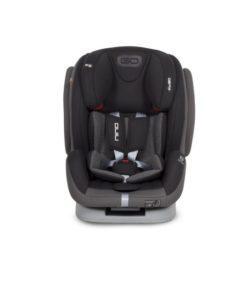 nino-fotelik-samochodowy-9-36kg-easygo-4.800×600-s