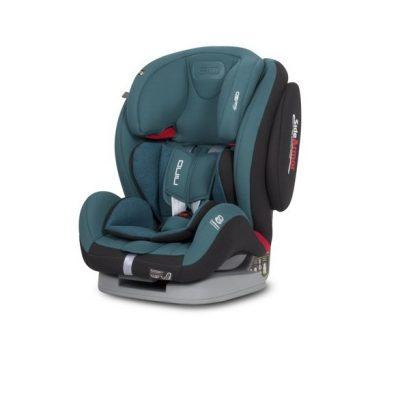 nino-fotelik-samochodowy-9-36kg-easygo.800×600-s