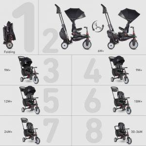 smart t skladany-rowerek-dzieciecy-wozek-smart-trike-8w1-str7-czarny_wm_4888_19217_4
