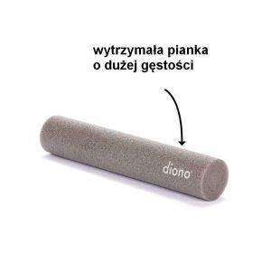 walek-poziomujacy-do-fotelikow-diono (10)
